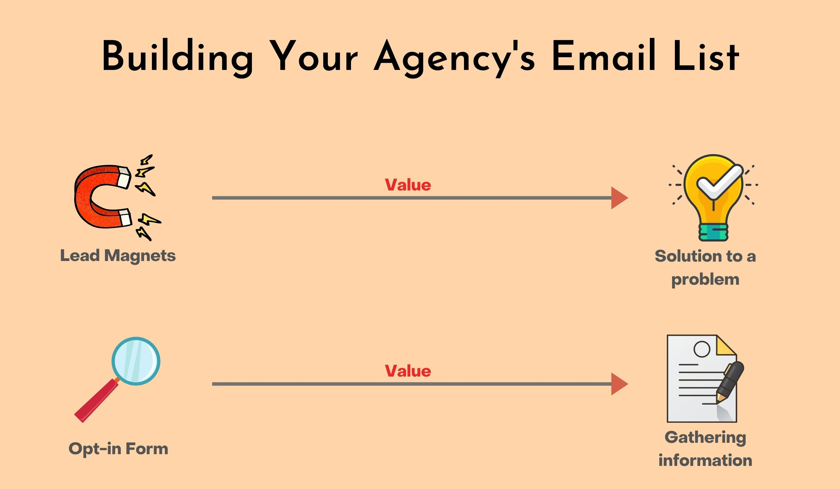 how to build your email list as an agency
