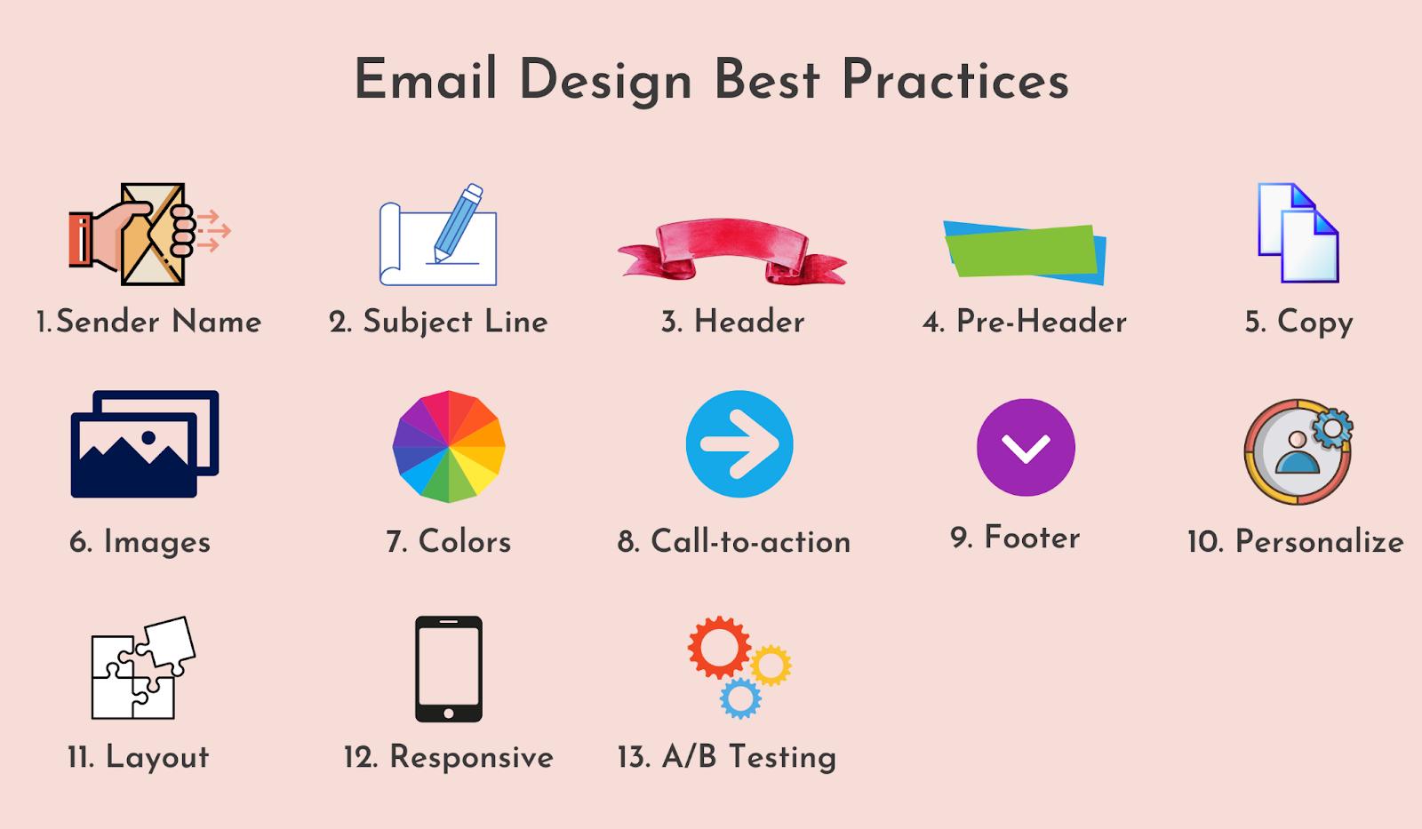 Email design best practices