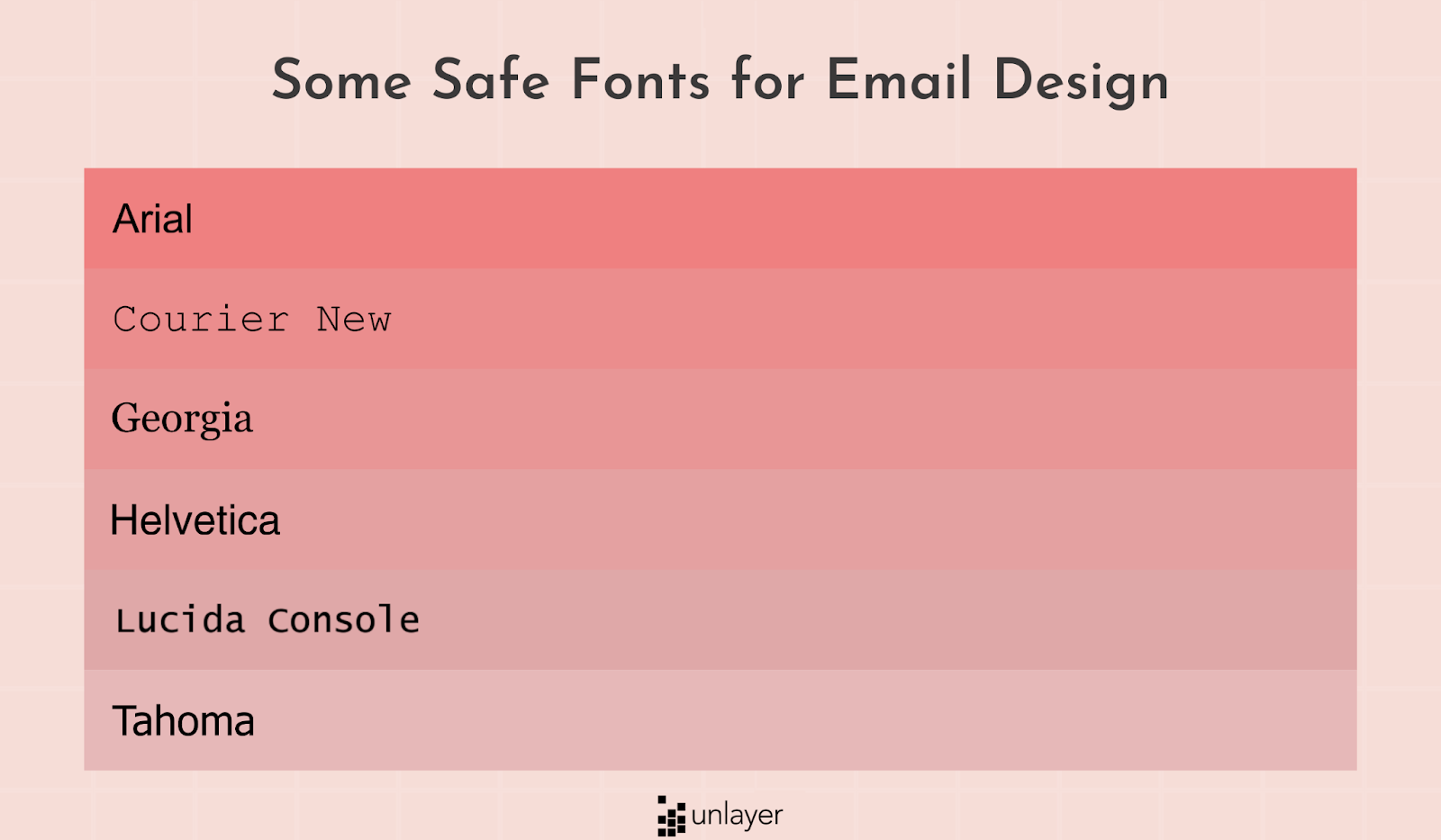 Best fonts for beautiful email design