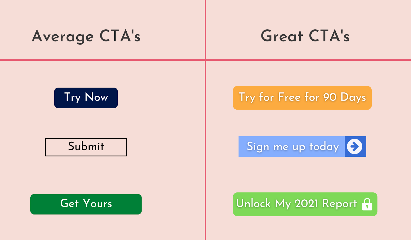 Call to action best practice for Email designs