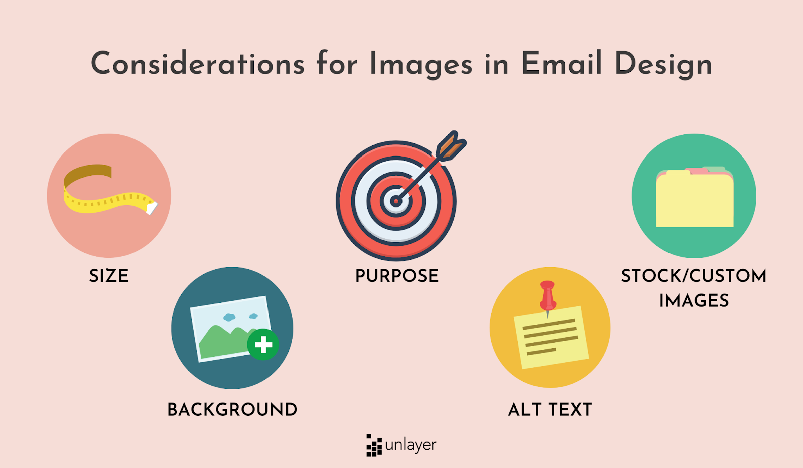 Images in email design