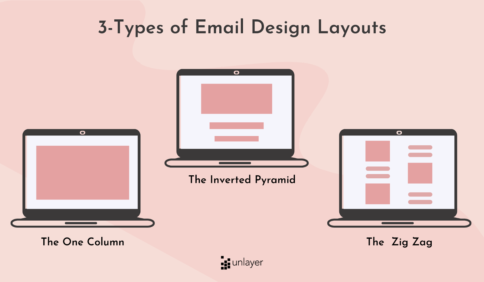 Types of email design layout.