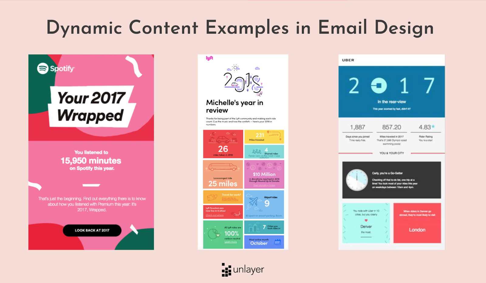 Dynamic content example in email design