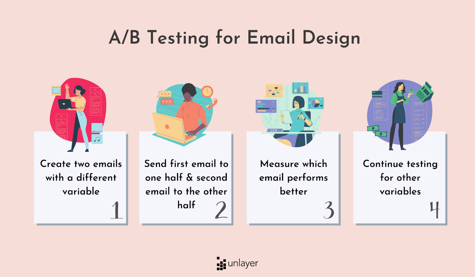 A/B testing in email design