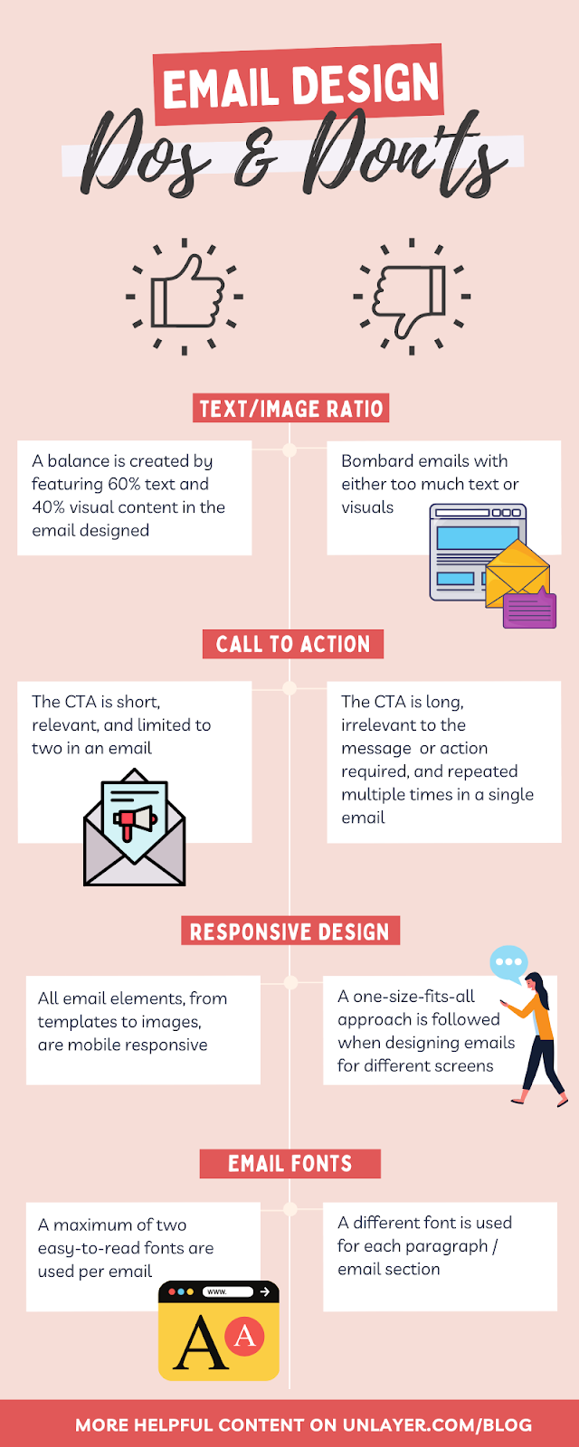 Email design do's and dont's [infographic]