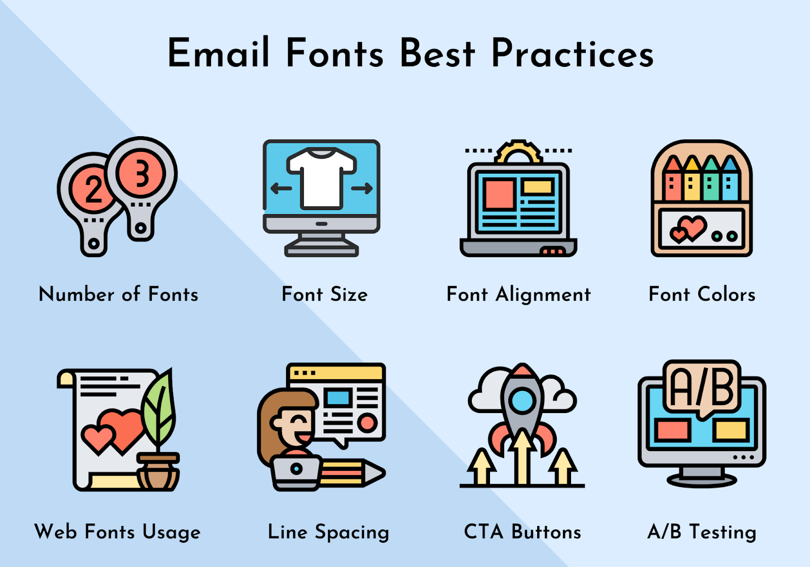 Email fonts best practices in email design