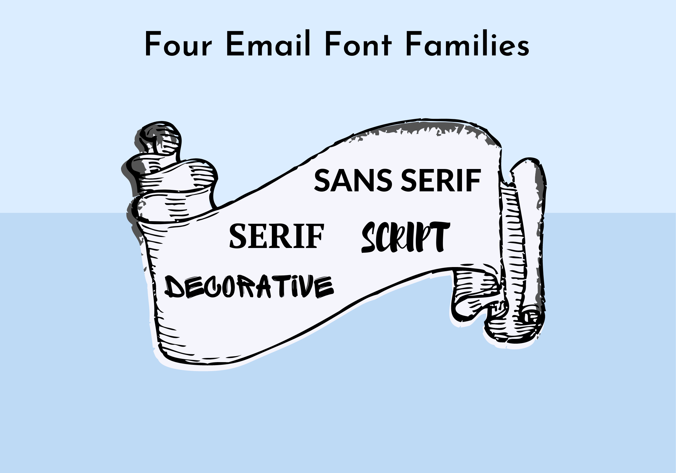Four email font families