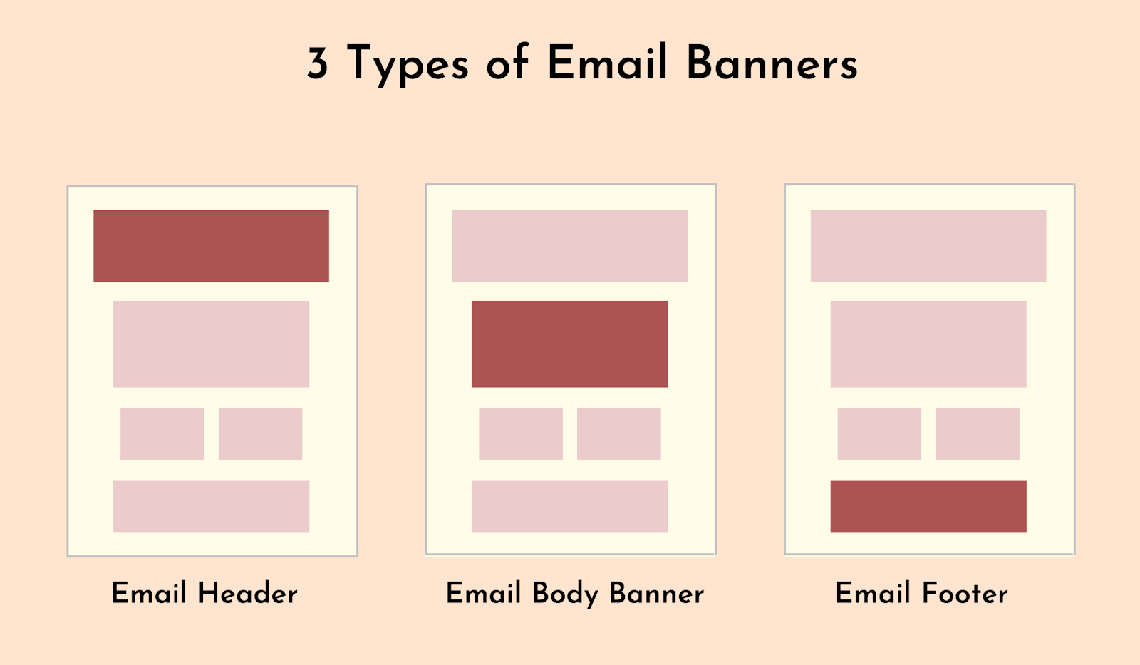 3 Types of Email Banners