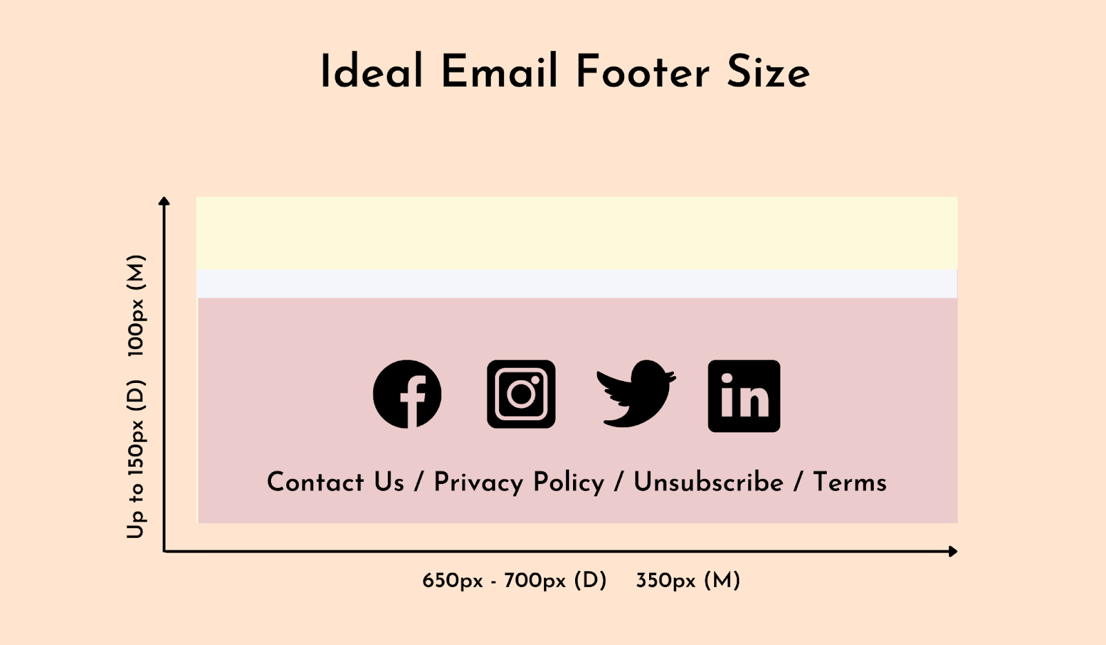 Ideal email footer size