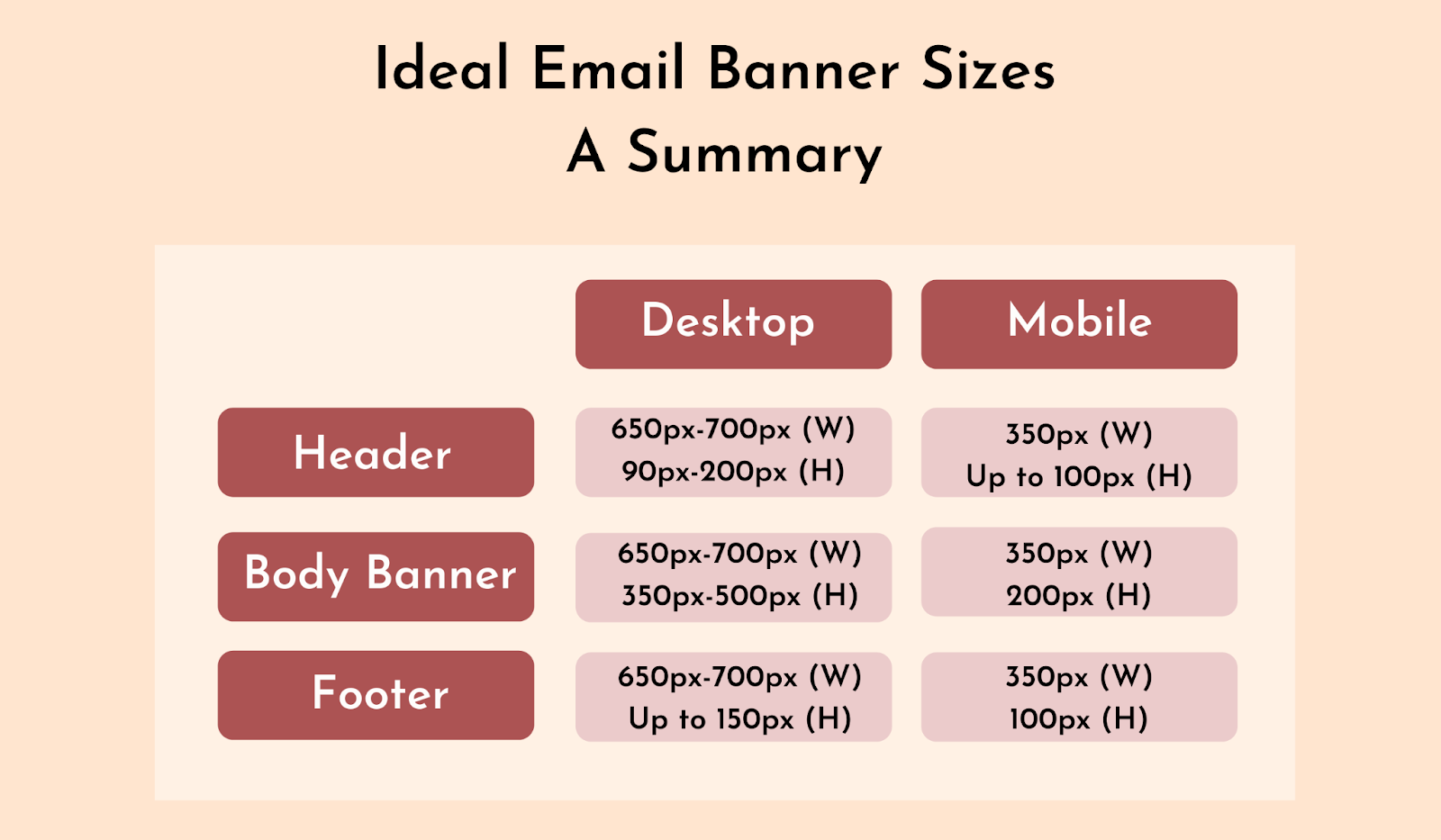 Comparison of Ideal email banner size for mobile and desktop