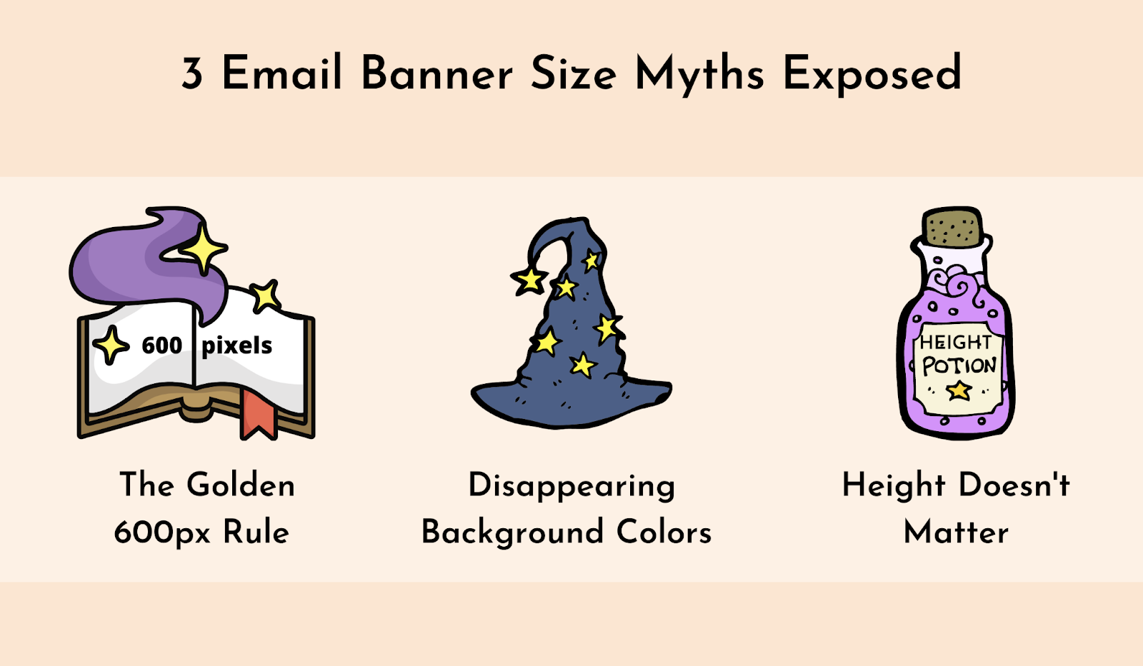 3 Myths of Email Banner Size