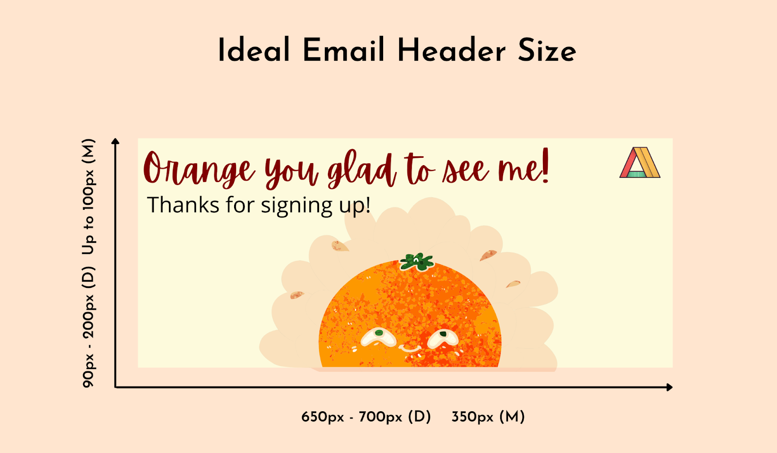 Ideal email header size
