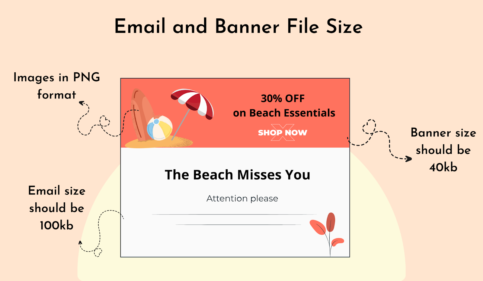 Email and banner file size