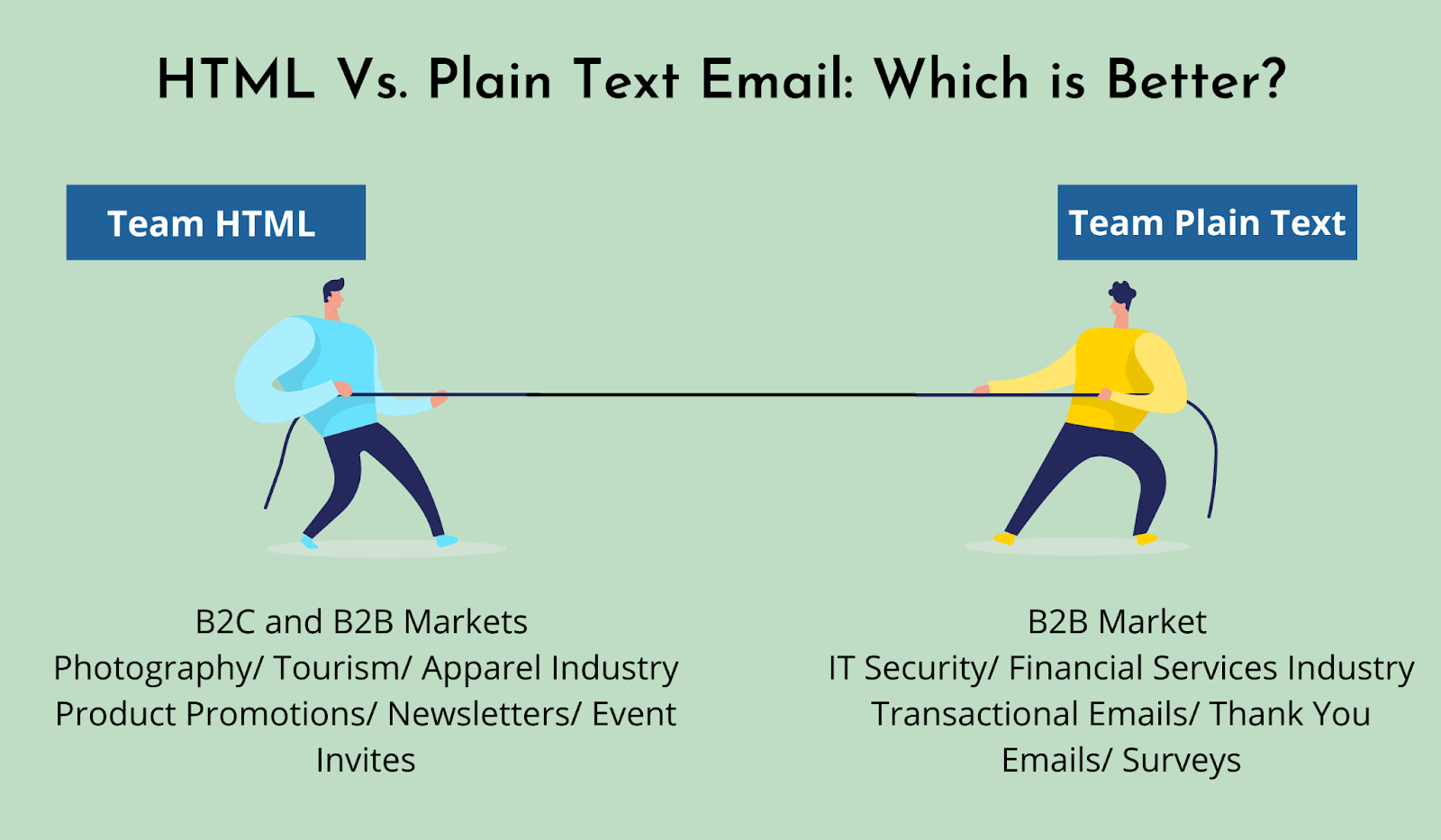 HTML Vs. Plain text email: which one is better?