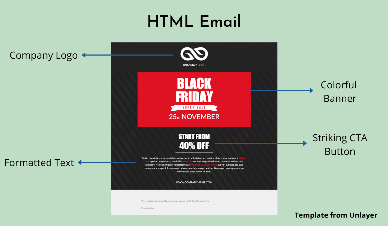 What does a HTML Email look like