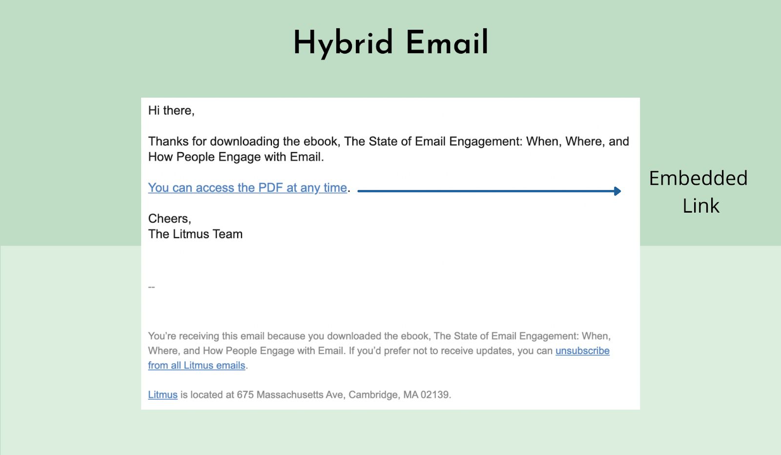 What does a Hybrid Email look like