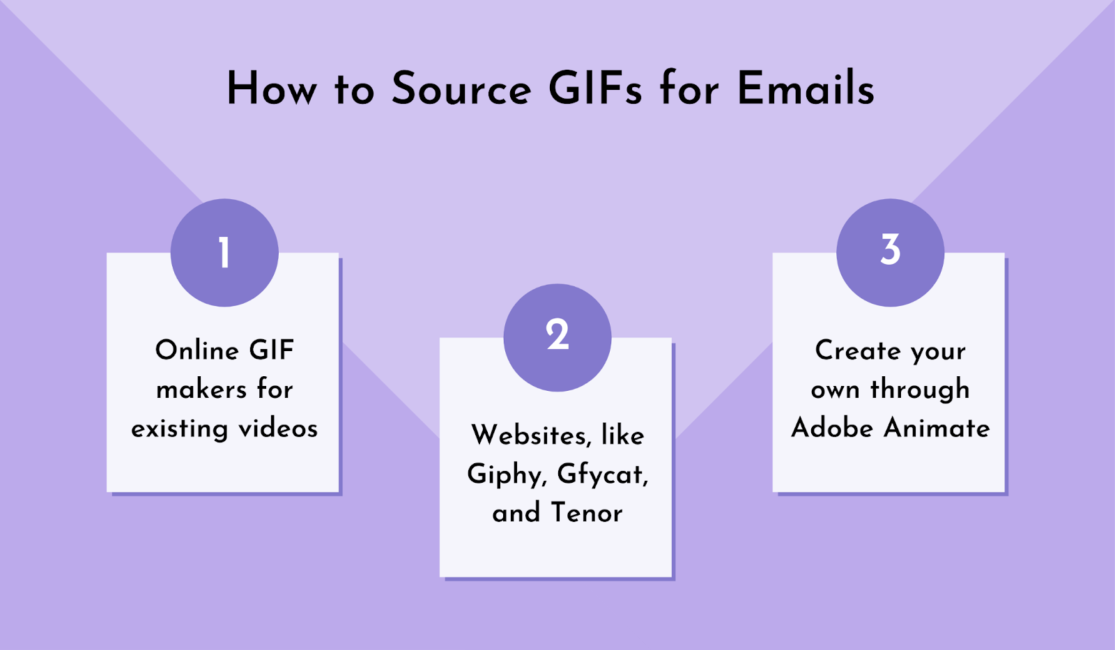 How to source gifs for emails