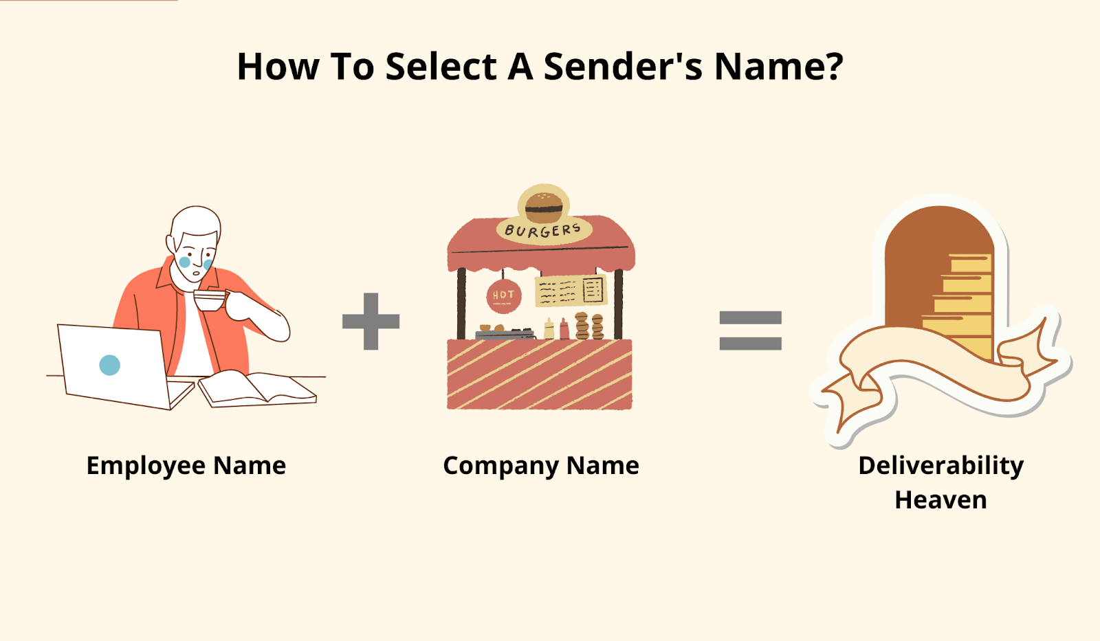 How to select a senders name for promotional emails.