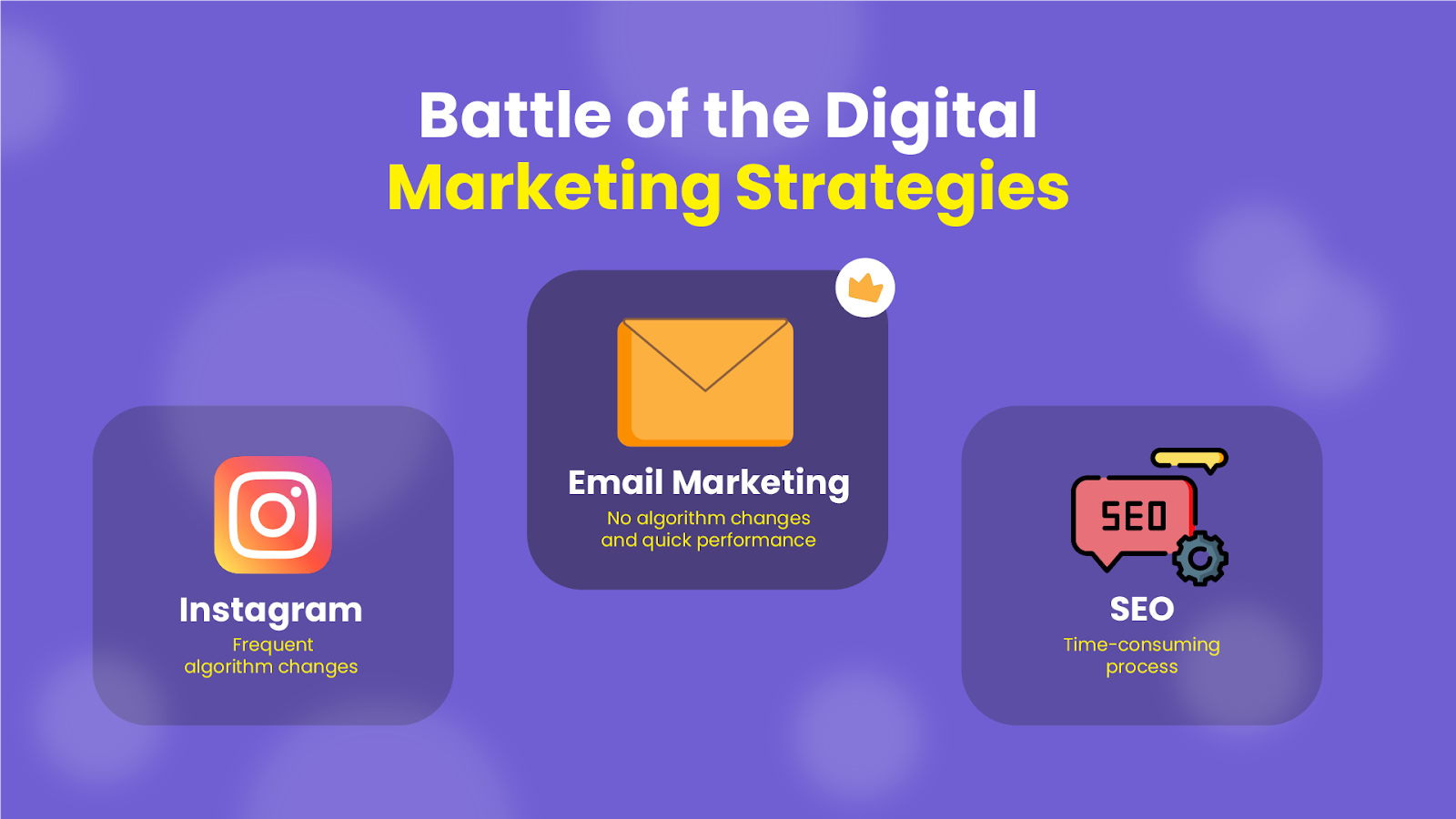 Which digital marketing strategy is most suitable for small businesses?