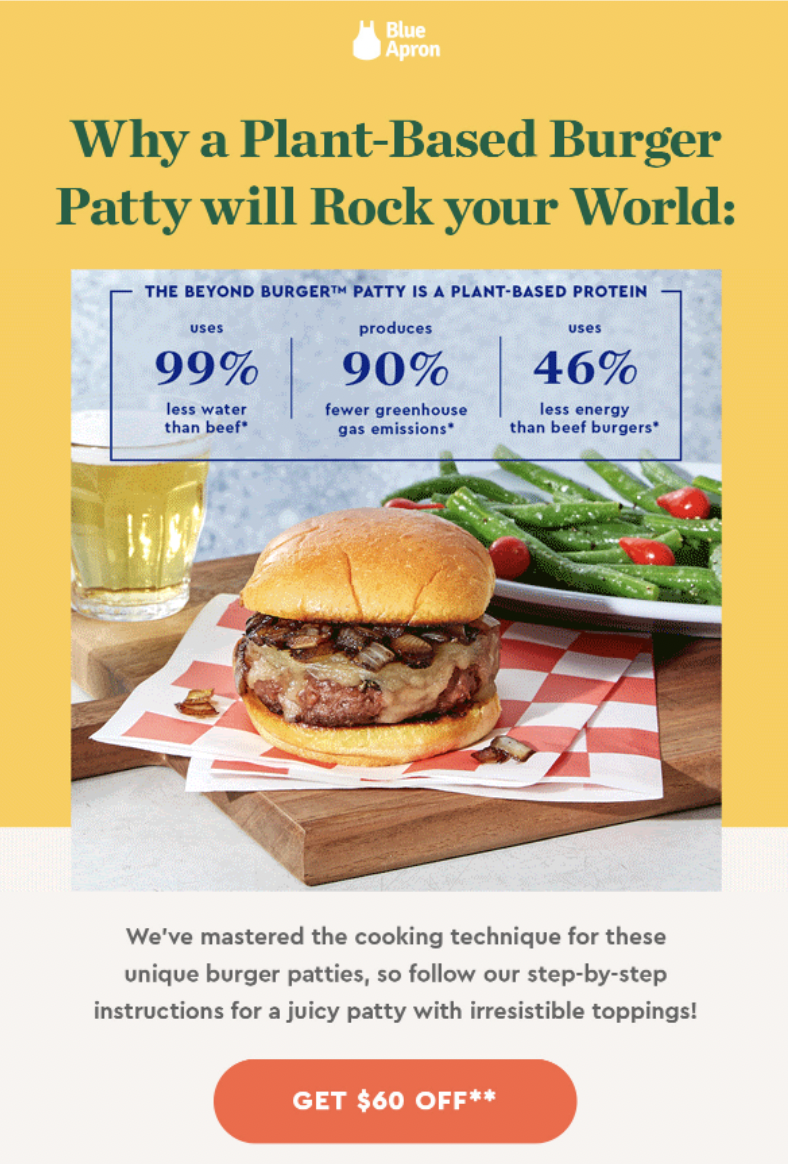 Email example of Blue Apron