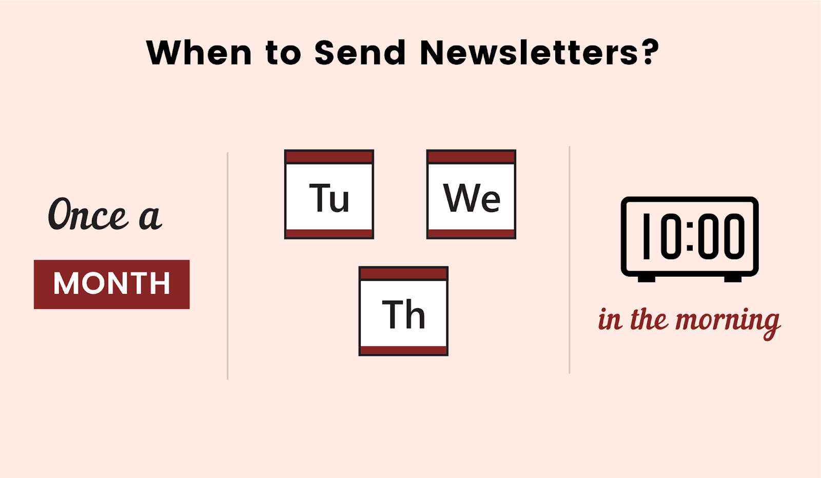 The right frequency, days, and time to send newsletters