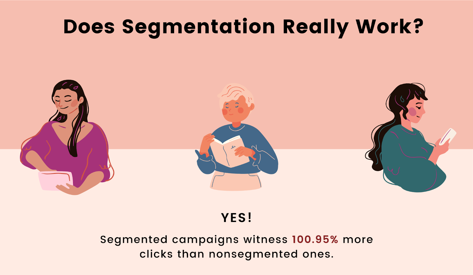 Research showing the importance of segmentation