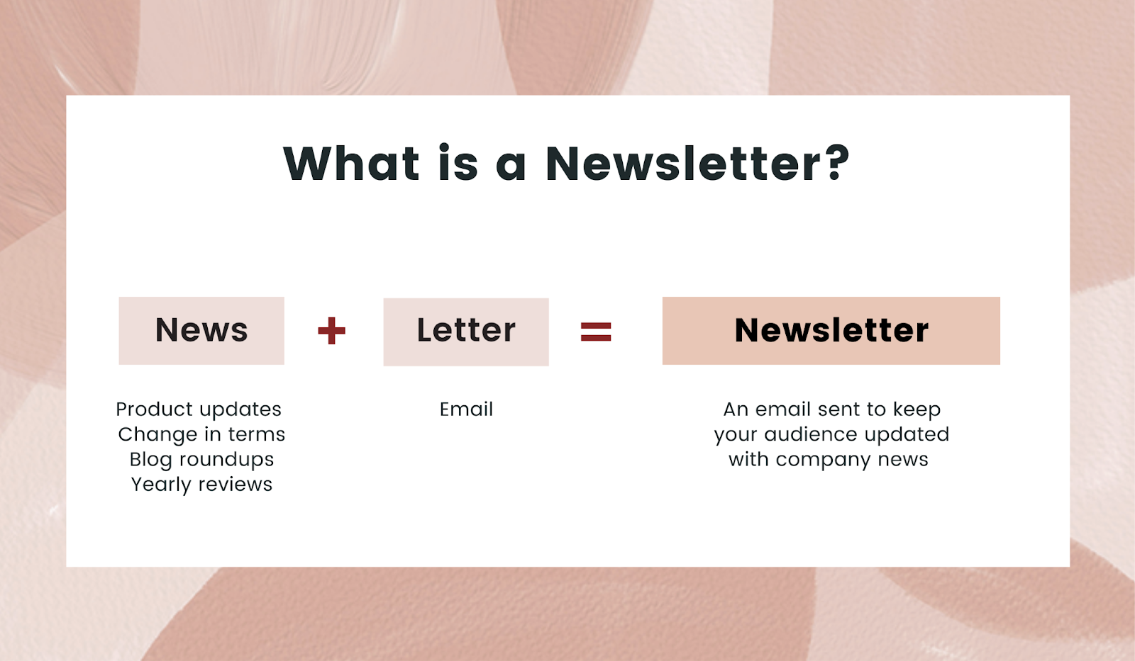 Defining what a newsletter is