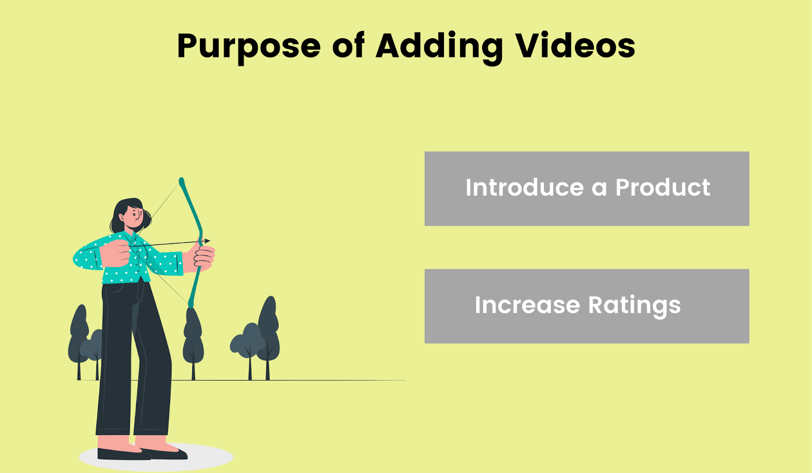 Goals of adding videos in emails