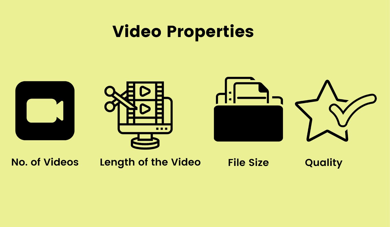4 properties of videos