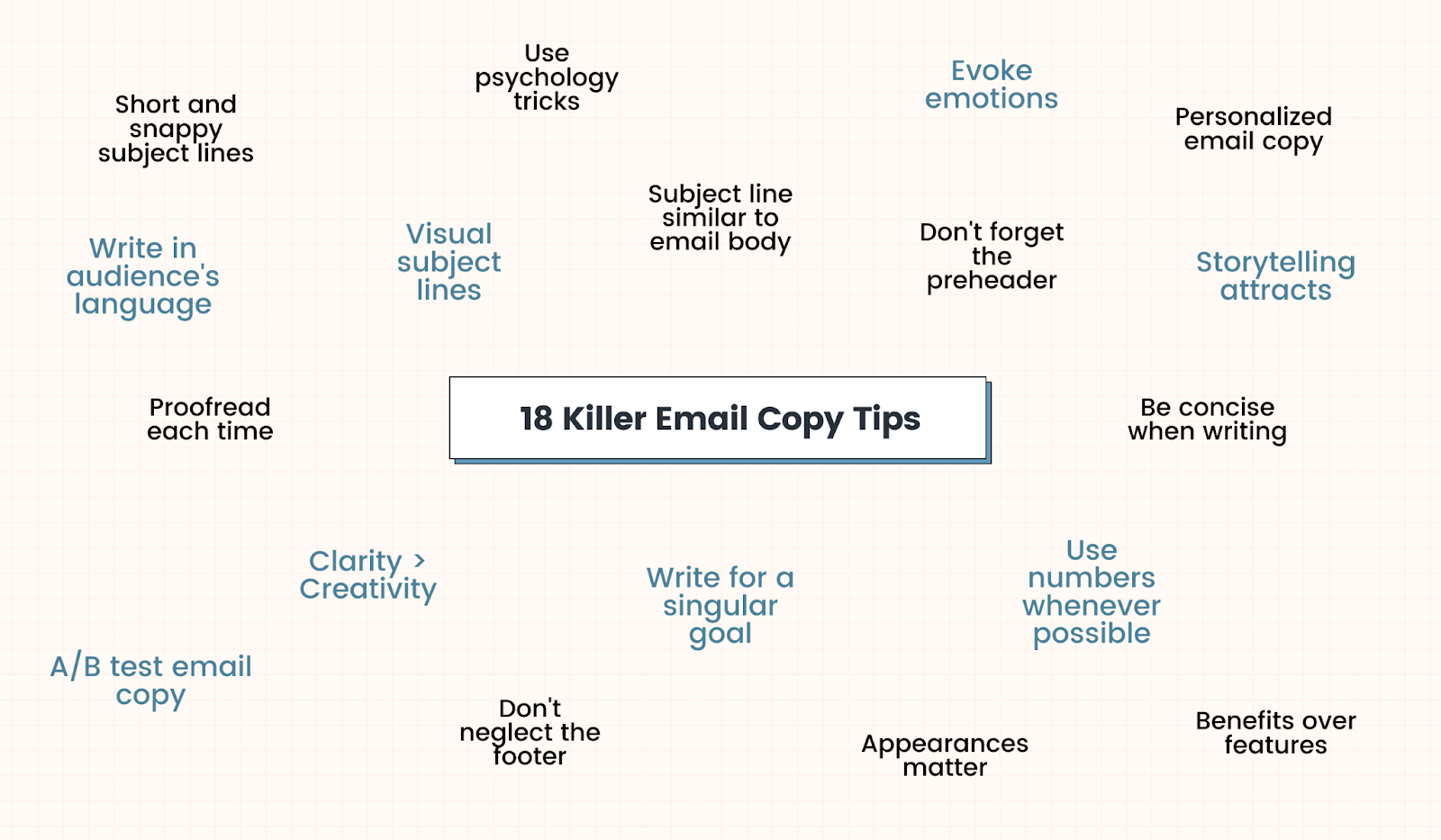 18 tips for creating amazing email copy