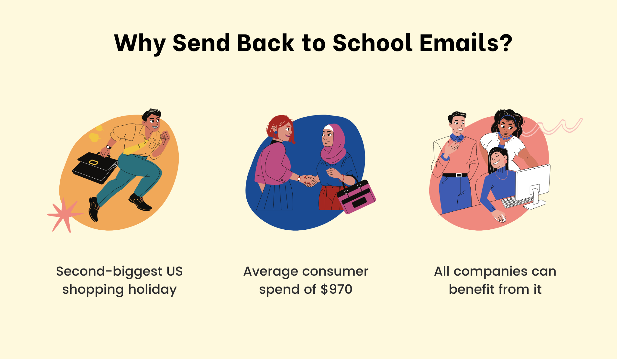3 reasons to execute back to school email campaigns