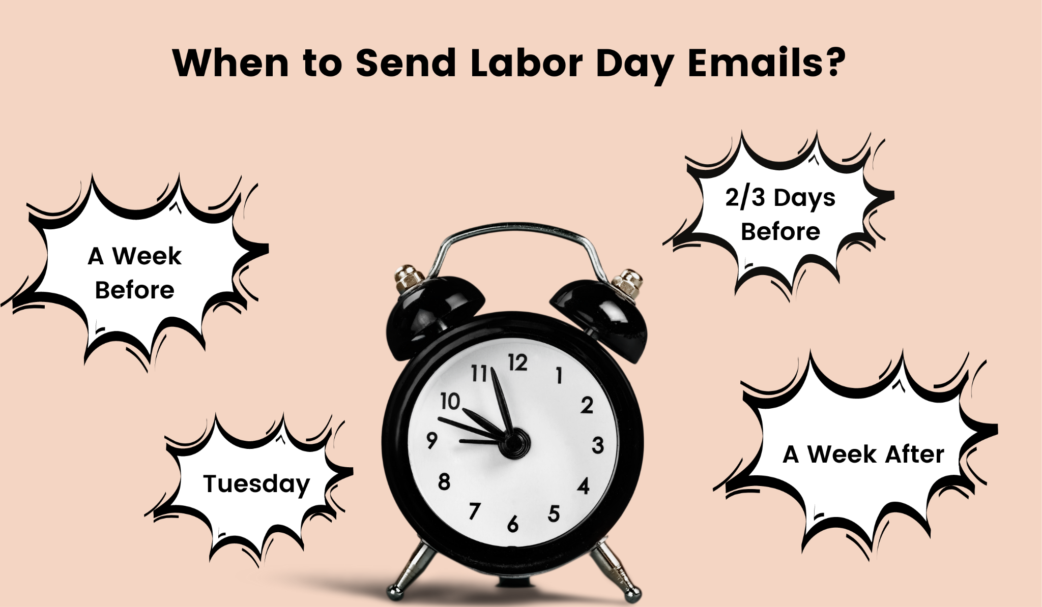 Optimal time for sending Labor Day emails