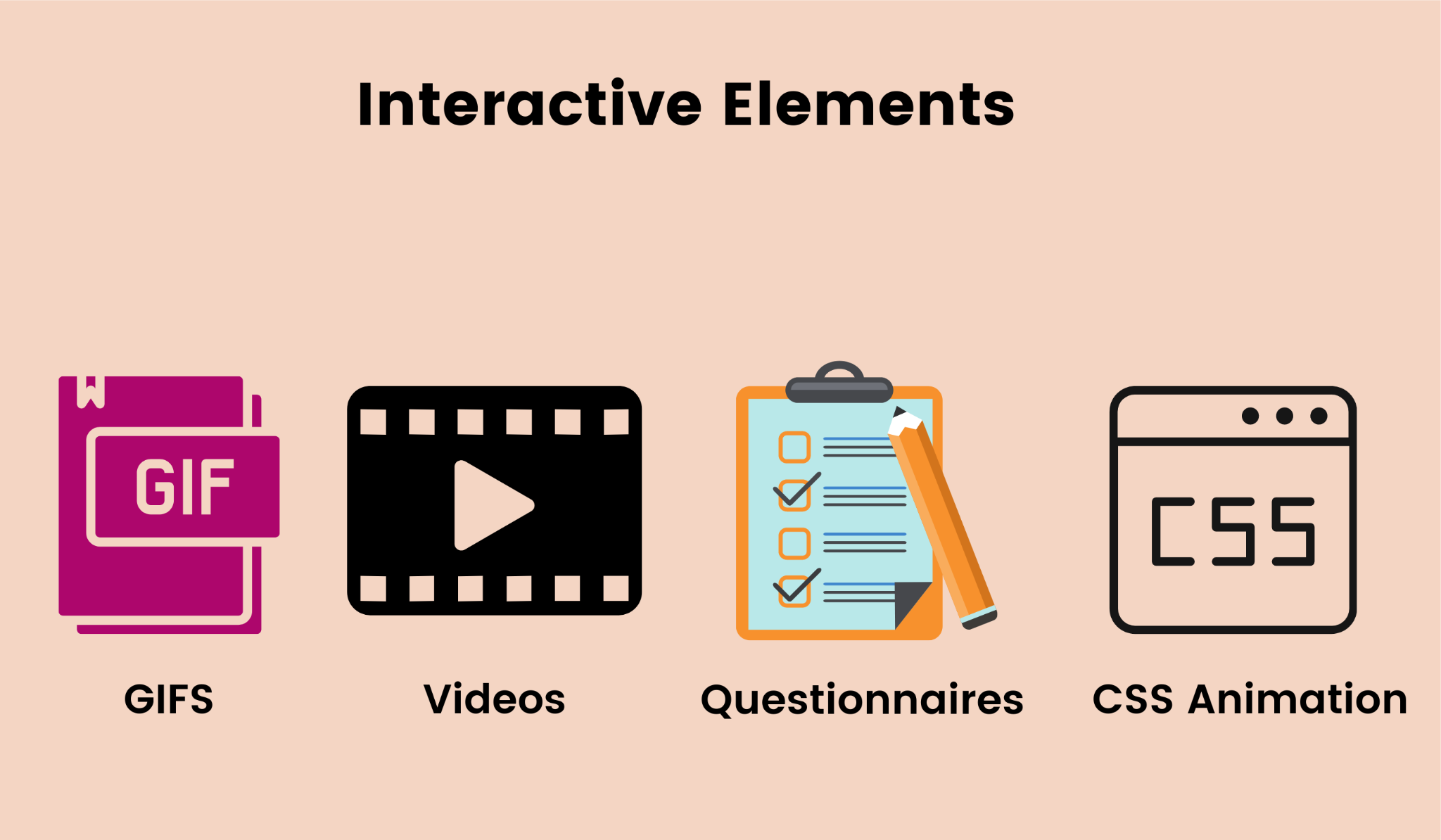 4 types of interactive elements