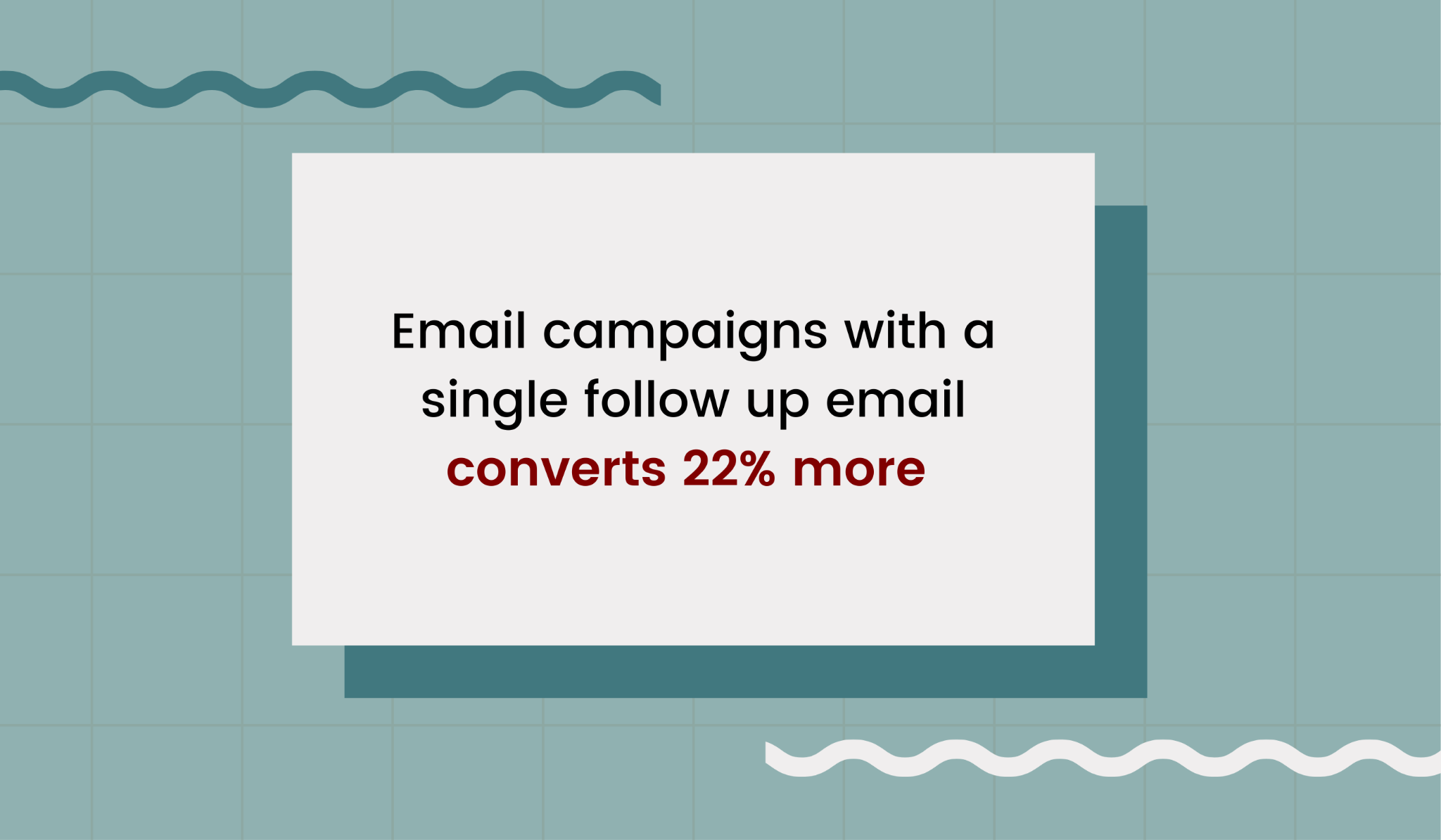 Follow up emails convert 22% more prospects