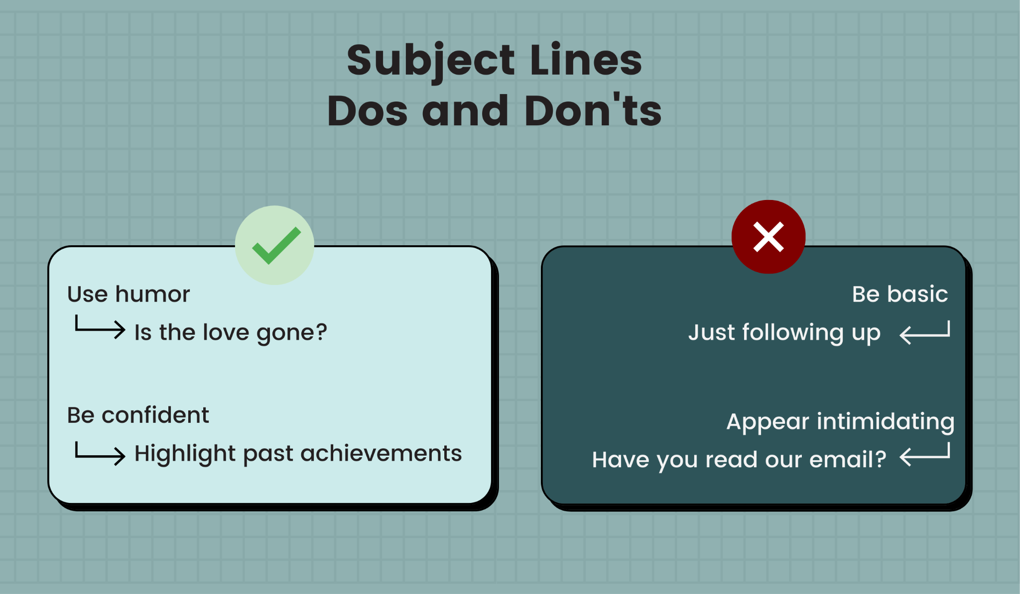Subject lines dos and don'ts for follow up emails