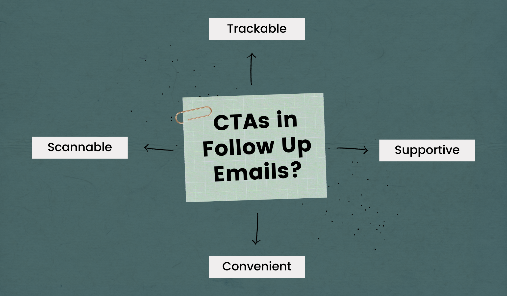 4 reasons to add CTAs in follow up emails