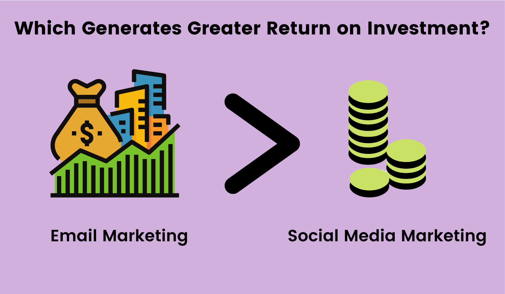 Does email marketing generate more ROI or social media?