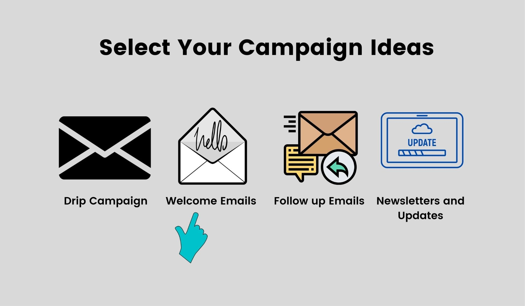 Different ways to find campaign ideas while email marketing for real estate.
