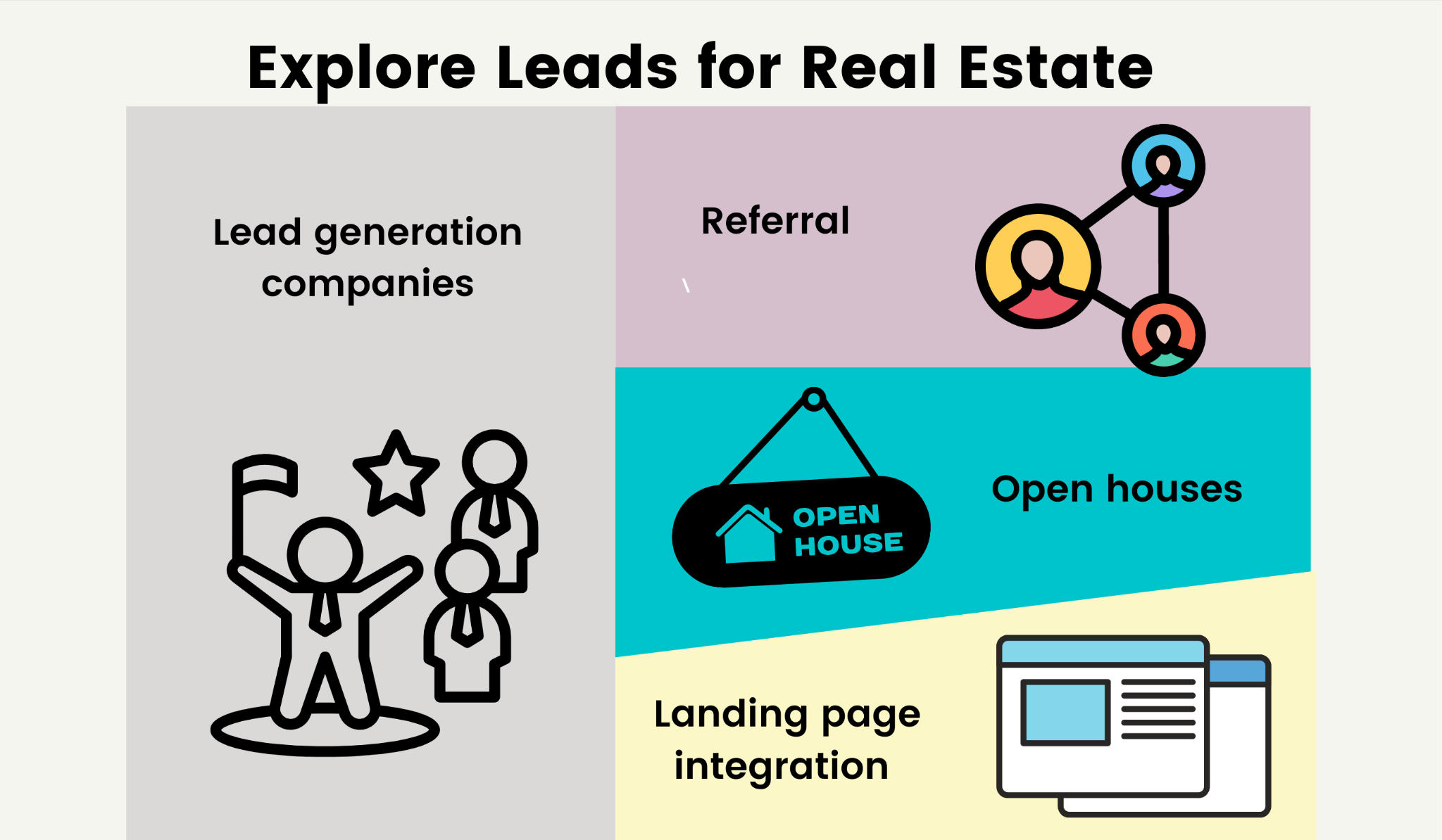 Multiple ways to find contacts for real estate.