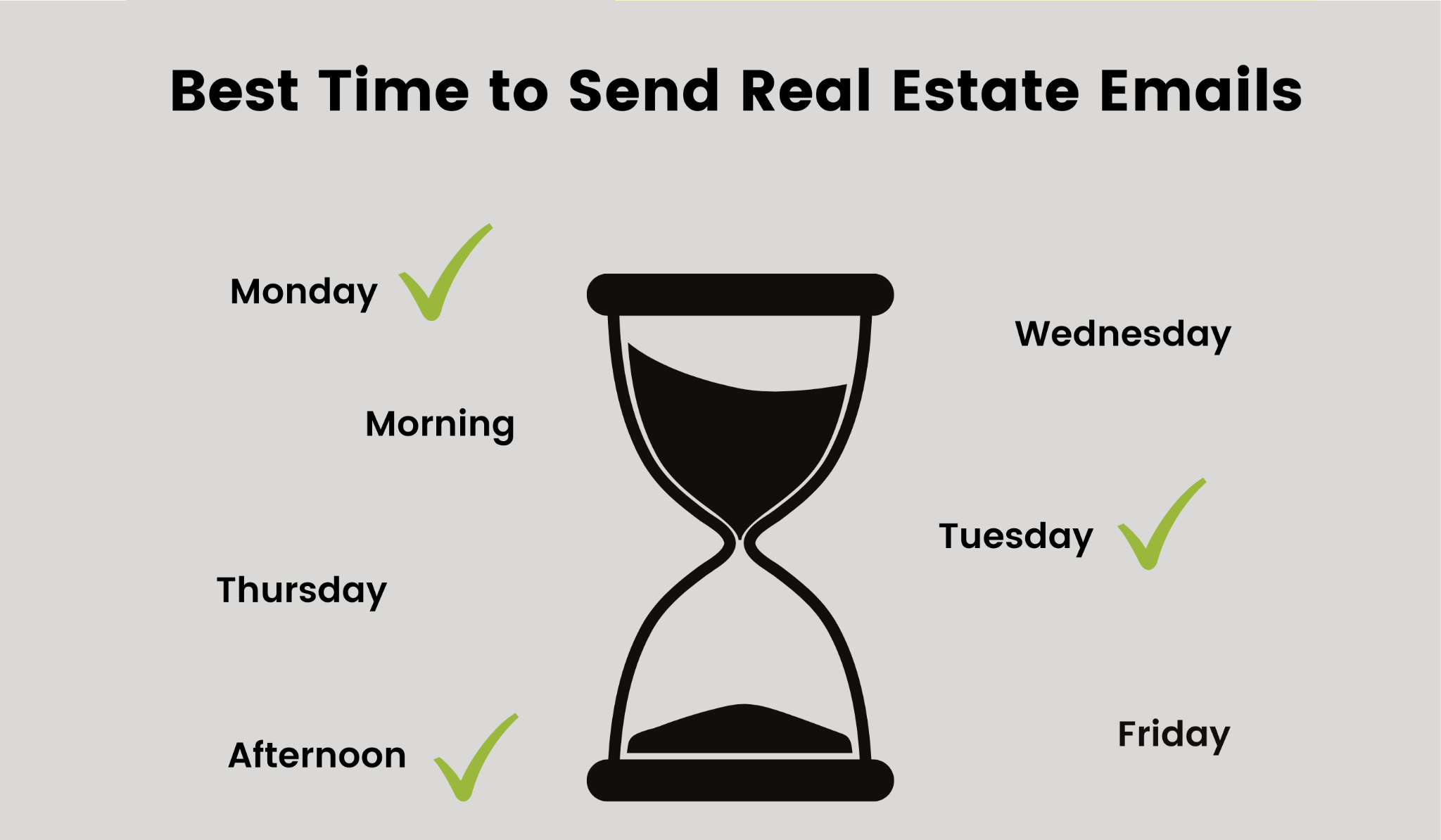 Best times to send real estate emails.