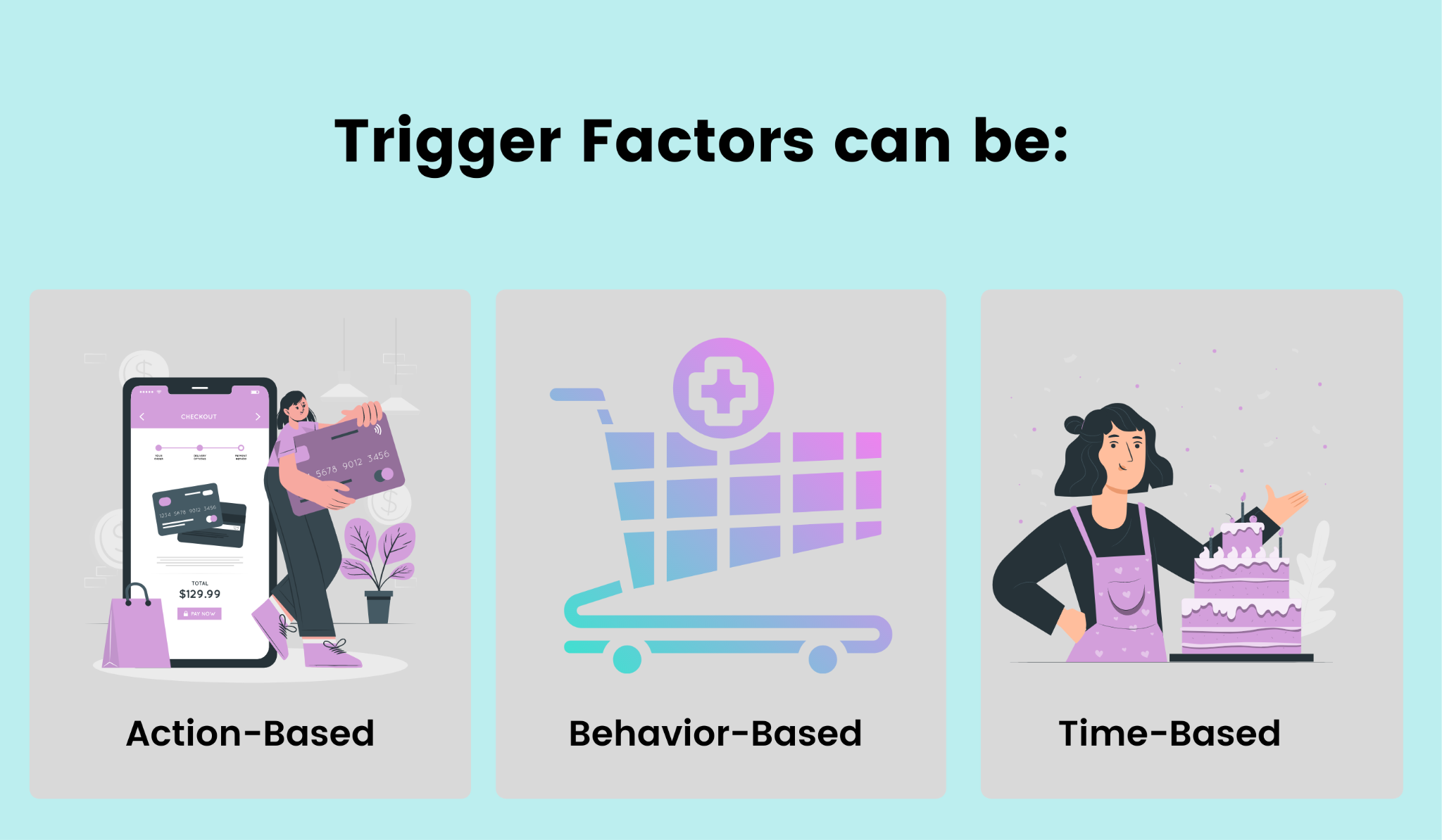 Different types of factors leading to trigger emails.