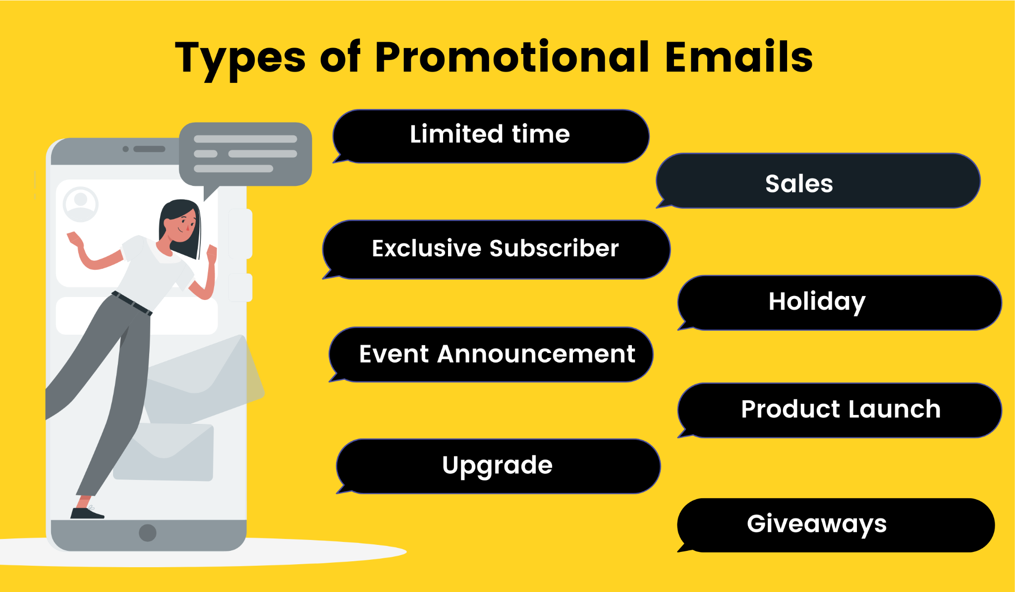 Different types of promotional emails.
