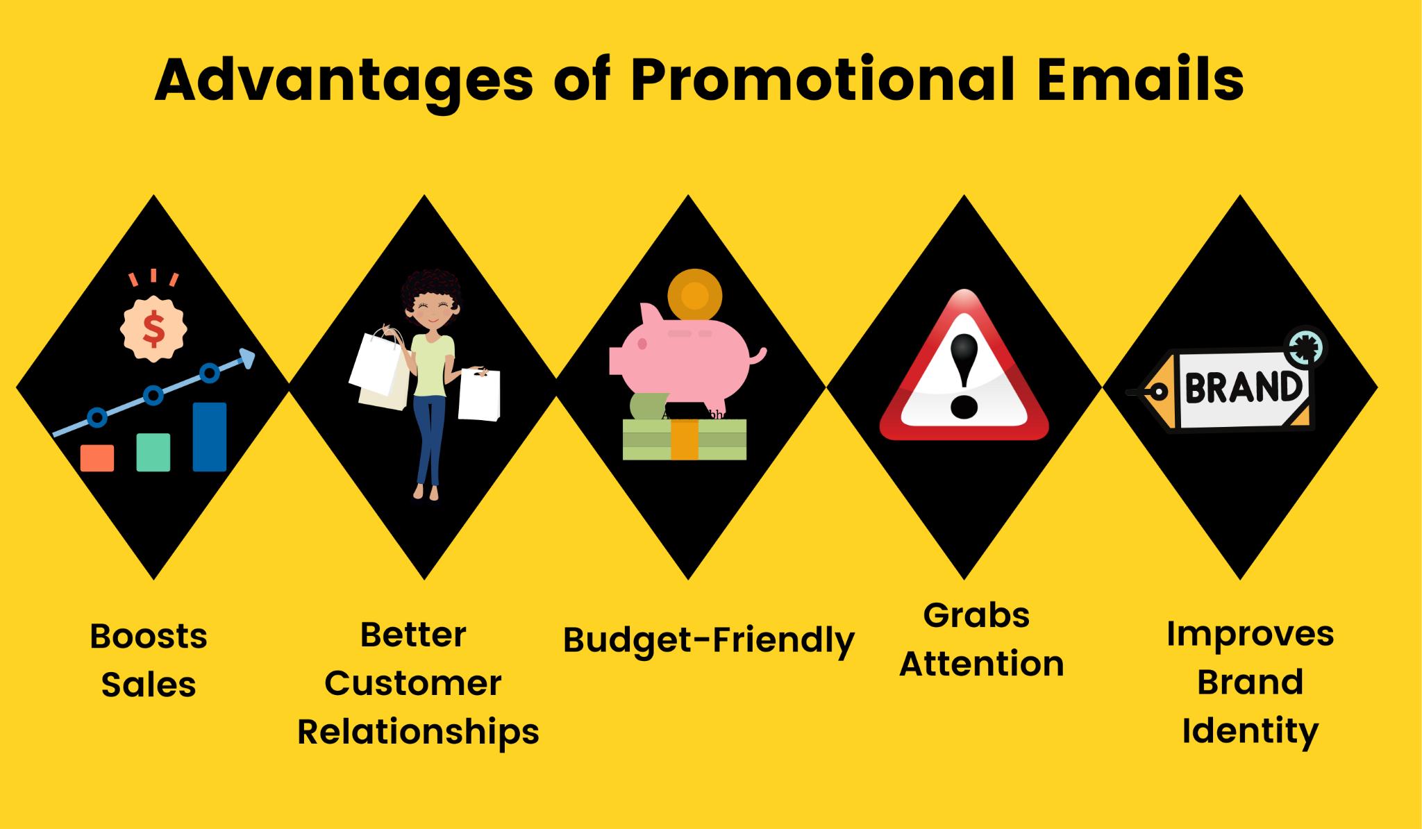 Advantages of sending promotional emails.