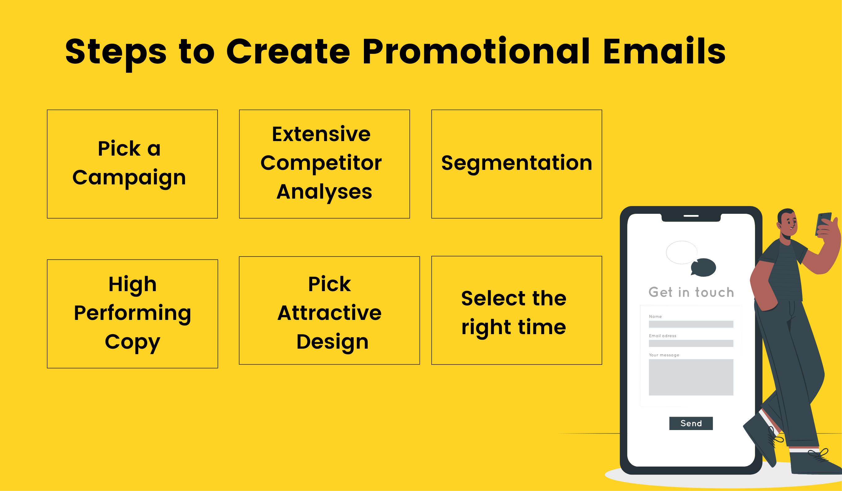 Six steps for creating promotional emails