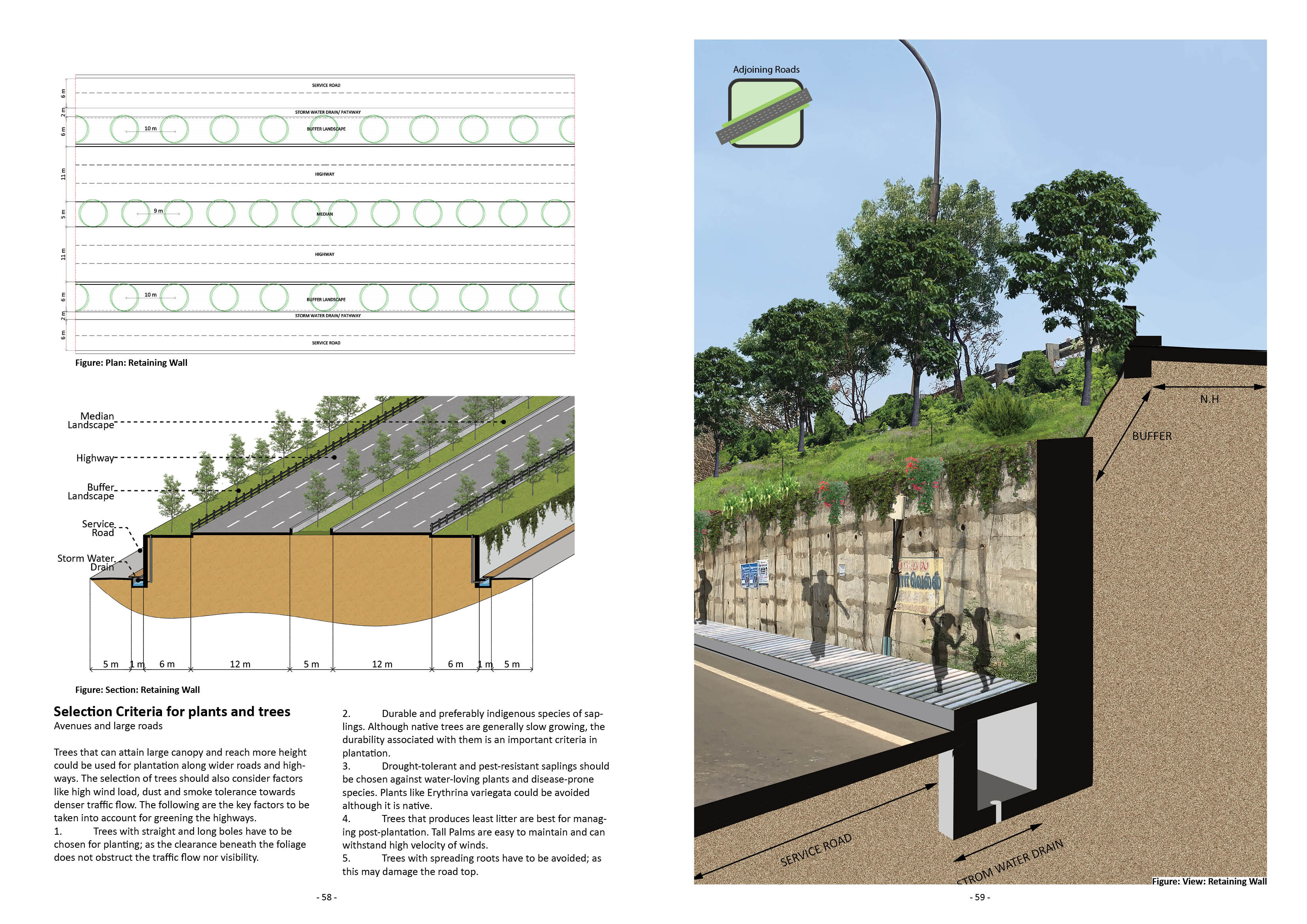the buffer peripheries on the retaining wall