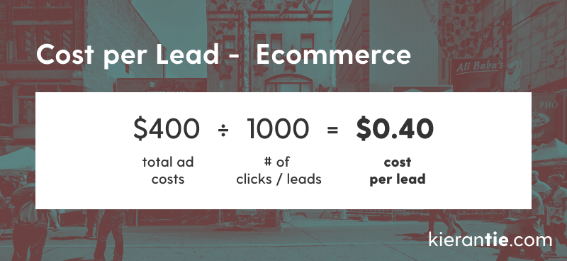 Ecommerce cost per lead