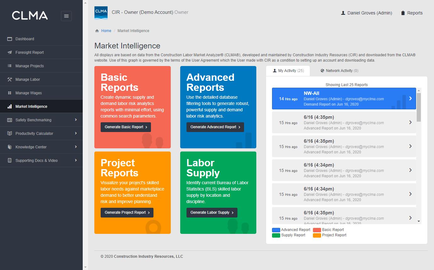Market Intelligence Report Options
