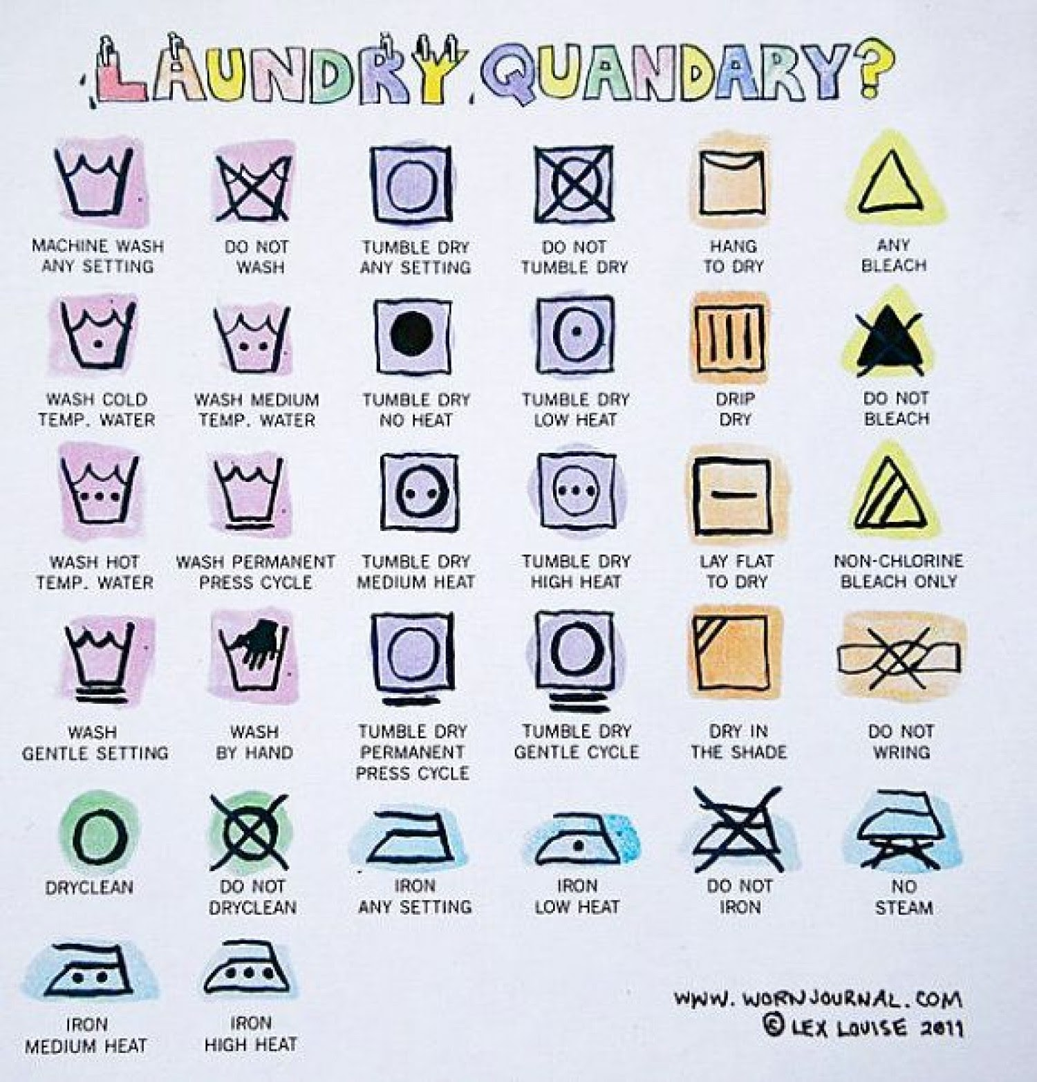 Laundry symbols with the descriptions of what they mean underneath