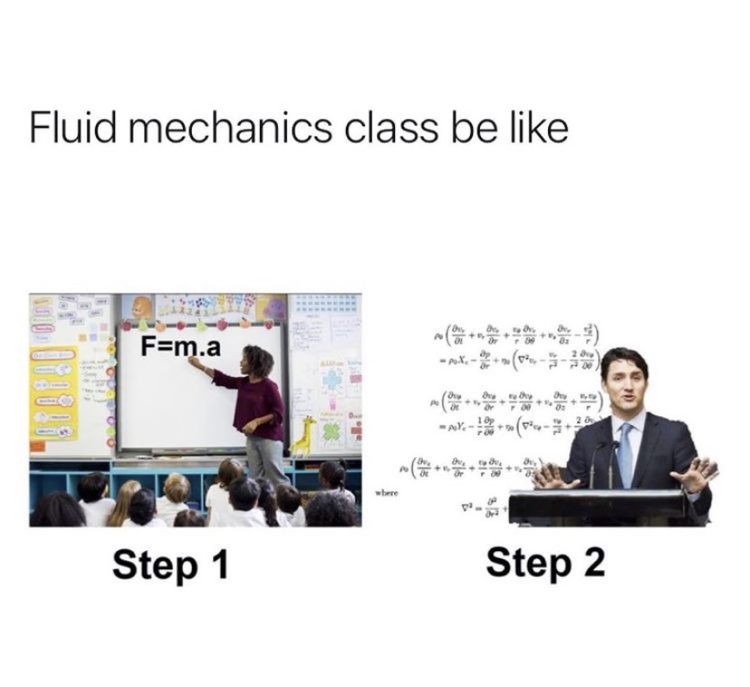 a fluid mechanics equation that gets complicated and confusing after step 1