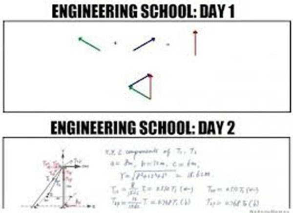a picture easy equations on college day 1 versus impossible equations day 2